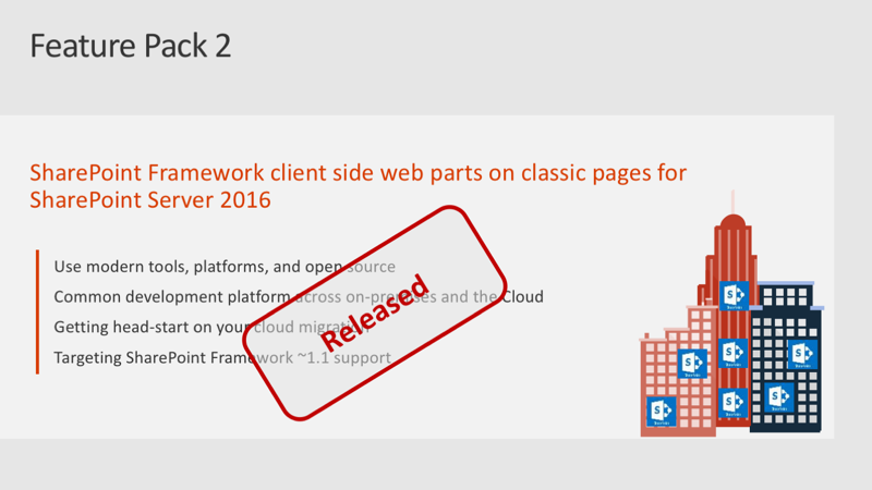 Slide: SharePoint Server 2016 Feature Pack 2
